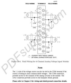 5 way light switch wiring diagram google search electrial ic693alg220 wiring diagram for the series 90 30 plc system from ge fanuc for more