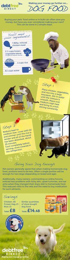 Frugal home -made dog food recipe.