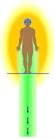 Aura meditation develops your awareness of energy. As you progress, you can gain… Meditation Crystals, Chakra Meditation, Mindfulness Meditation, Self Healing, Chakra Healing, Reiki, Spiritual Dimensions, Aura Colors, Psychic Development