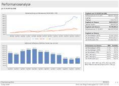Performanceanalyse