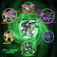 Hexafusion
