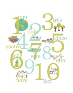 Numbers Poster - Multi Language Canvas or Print, Children's Nature Themed Counting Poster Italian Numbers, French Numbers, Spanish Numbers, Swedish Language, Portuguese Language, Italian Language, German Language, French Language, Learn Portuguese
