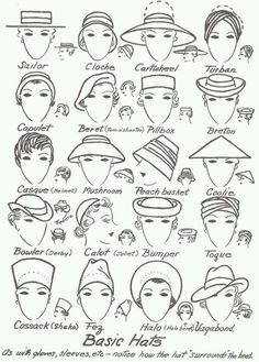 A visual glossary of basic #hat types for #women.