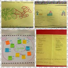 Thinking Maps GONE WILD!!!  This blog has great ideas!  Look and see what kids can do without worksheets.