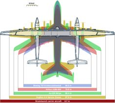 The Roc Carrier Plane for Paul Allen's Space Venture Stratolaunch Systems Is Set to Become the Largest Aircraft Ever