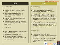 Interrogatives pronouns: Qué or Cuál? ¿Qué/ Cuál?