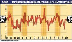 Green Weenie of the Week: The Climateers