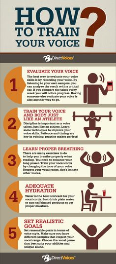 5 top tips for training your voice as an actor or singer. This clearly gives five of the basic key points to think about, and explains why they are needed in a simple and concise way.