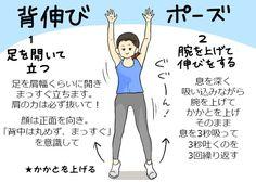 だんだん気温が上がってきて服が薄着になってくるとより一層体型が気になってきますよね・・・薄着でも安心体型になりたい!と思い今回は「1週間『やせグセ』ポーズで一生... Fitness Diet, Yoga Fitness, Health Fitness, Thigh Exercises, For Your Health, Health Diet, How To Do Yoga, Get In Shape, Reading Lists