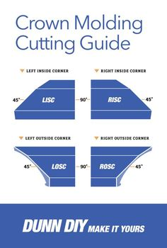 "DIY Tutorial: Crown Moulding This handy little ""cheat sheet"" can be used on any crown molding project that requires inside and outside corners. Visit to learn more about how to measure, cut, and install crown moulding. Home Improvement Projects, Home Projects, Cut Crown Molding, Faux Crown Moldings, Trim Carpentry, Moldings And Trim, Door Moulding, Cabinet Molding, Trim Work"
