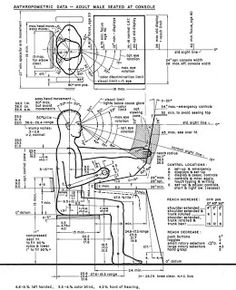m-sudo's Room: 人間工学:視野角、座位、可動範囲