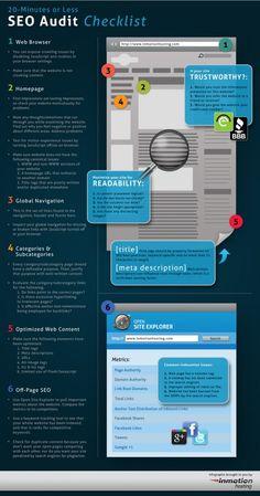 A wonderful #SEO #audit checklist - #infographic