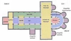 L'église romane est orientée à l'est. À l'intérieur de l'église, la nef centrale comporte deux séries de colonnes délimitant deux bas-côtés. Plus à l'intérieur, la croisée du transept se prolonge, à gauche, par le bras Nord, à droite, par le bras Sud. Au-delà se trouve le chœur puis l'autel, entouré par les colonnes du chœur. Dans la partie supérieure, on découvre trois chapelles rayonnantes.