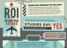 Studying abroad in college can be an exciting opportunity to tour another country and immerse yourself in a culture much different than your own. This infographic done with Course Hero, looks at the money you'll need for classes, housing, food, transportation, and more.