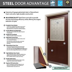 See the advantages of buying a Steel Door by Mastercraft®