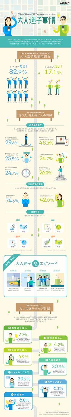 大人迷子事情調査_ZENRIN インフォグラフィックス-infogra.me(インフォグラミー)