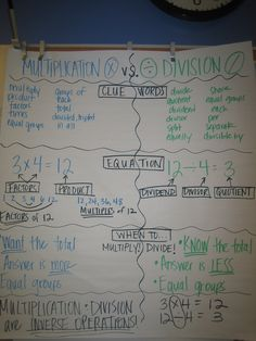 "Multiplication vs. Division (be careful with the clue words section--some can be misleading and stifle problem solving flexibility. Maybe call it ""related vocabulary"" and leave out phrases like ""in all"".)"