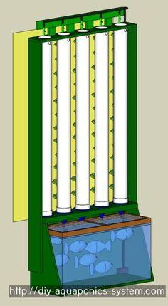 friendly aquaponics - aquaponics setup diagram.how to set up an aquaponics system at home 1776287435