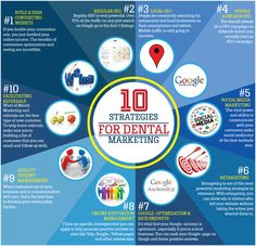 Dental Office Open House Event Ideas | Event themes, Dental and ...