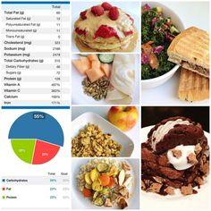 Basic IIFYM and flexible dieting principles!  A healthy & balanced lifestyle.  Eating for your goals, hitting your micro & macro nutrients, and still being able to enjoy your treats EVERY day.  Information on Instagram | corinanielsen
