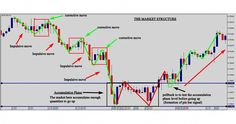 the savior forex strategy