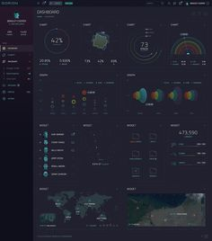 Buy ORION – Sci-Fi Dashboard by laaqiq on GraphicRiver. Modern and creative dashboard template for Photoshop focused on sci-fi theme includes widgets,. Dashboard Template, Dashboard Ui, Dashboard Examples, Time Running Out, Web Design, Graphic Design, Themes Free, Vector Shapes, Psd Templates