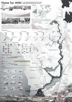 - Lauralee - Best Picture For Architecture poster layout For Your Taste You are looking for something, and it - Site Analysis Architecture, Architecture Concept Drawings, Architecture Panel, Architecture Graphics, Architecture Diagrams, Classical Architecture, Landscape Architecture, Presentation Board Design, Architecture Presentation Board