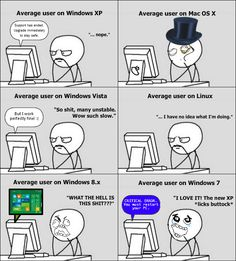 The average computer user based on OS