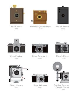 Great poster! A meticulously illustrated catalog of 100 landmark cameras, culled from over a century of photographic history, depicting both professional and consumer models and tracing photography's history from the first models to today's digital wonders. Starts at $28 for the print. http://popchartlab.com/products/a-visual-compendium-of-cameras