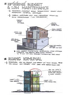 Landscaping Architecture Design Residence 47 New Ideas Landscape Design Plans, Landscape Architecture Design, Concept Architecture, Architecture Sketches, House Landscape, Landscaping Design, Splow House, Exterior Makeover, Exterior Remodel