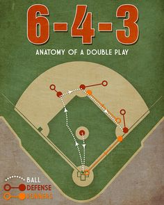 6-4-3: Anatomy of a Double Play is a diagram that shows the action of the ball, the runners, and the defense of the common baseball play, created.