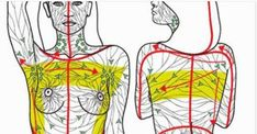 Do this ONE technique before bedtime to help drain your lymph glands