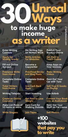 30 Legit Ways for Writers to Make Money Online 2019 Luster Lexicon - Arts Job - Ideas of Arts Job - Tired of being another starving writer? This mega resource is all you need to start making huge income as a writer. Ways To Earn Money, Earn Money From Home, Way To Make Money, Make Money Online, How To Make, Earning Money, Investing Money, Book Writing Tips, Writing Jobs