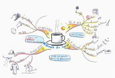 Le blog du JAIME français : Déjeuner du matin de Jacques Prévert
