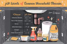 Are you neutral? Find out where common cleaners fall on the pH scale for acids and bases and what to use when cleaning with them. Cleaning Hacks, Cleaning Supplies, Ph Levels, Tub Tile, Doing Laundry, Laundry Room, What To Use, Toilet Bowl, Household Cleaners
