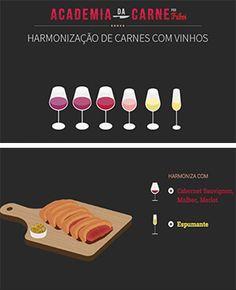 Guia de bolso: Carnes e Vinhos