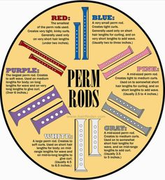 How to Choose the Right Size Perm Rods (Diagram) | Rockin' It Napptural!