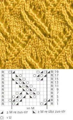 Lace Knitting Patterns, Knitting Stiches, Baby Hats Knitting, Knitting Charts, Lace Patterns, Knitting Designs, Crochet Stitches, Stitch Patterns, Knit Basket