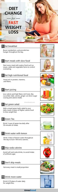 Diet Change for Fast Weight Loss, Change your diet to lose weight fast.