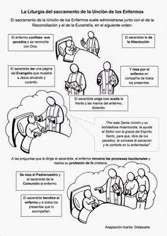 La unción de enfermos Seven Sacraments, Religion Catolica, Catholic Crafts, Sunday School Crafts, Spirituality, Bible, Faith, Humor, Comics