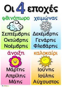 Greek Language, Speech And Language, Preschool Education, Preschool Activities, Le Mans, Learn Greek, Greek Alphabet, Nursery School, Class Decoration