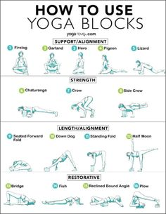 Jan 2020 - Yoga blocks are a vital tool to help improve your yoga practice. Here is the ultimate guide on how to use yoga blocks for beginners. Yoga Sequence For Beginners, Yoga Flow Sequence, Yoga Routine, Flexibility Routine, Body For Life Workout, Workout Body, Bloc Yoga, Hata Yoga, Yoga Gurt