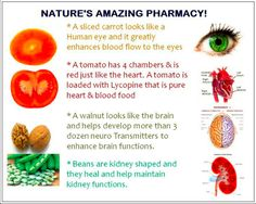 Nutrition from nature. Eat more of these and less of the process stuff. #Louisville #naturespharmacy #AssuranceCare