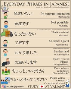 Japanese language learning : Valiant Language School — Simple Japanese More flash cards - PinsTrends Basic Japanese Words, Japanese Verbs, Japanese Phrases, Study Japanese, Japanese Culture, Learning Japanese, Learning Italian, Japanese Sentences, Japanese Language Lessons