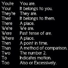 This is great for people who haven't master this yet. If you speak English, then you should definitely know this.