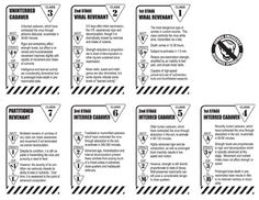 Clever image pertaining to printable survival cards
