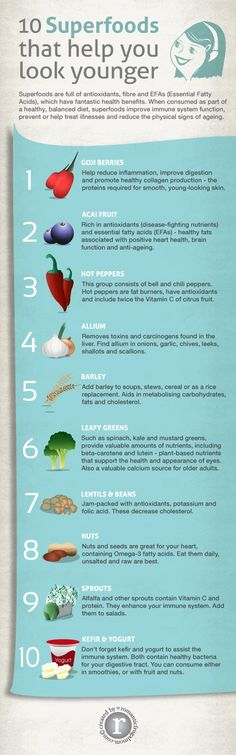 10 Superfoods That Help You Look Younger #health #infographic