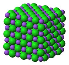 Know the Types of Solids: Sodium chloride, NaCl, is an example of an ionic solid.
