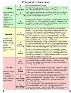 Pain Scale. Soooo many patients need to read this