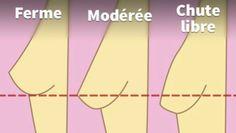 4 astuces pour avoir une belle poitrine qui reste ferme et tonique (avec des exercices illustrés) - Astuces de grand mère